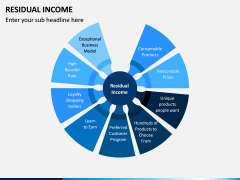Residual Income PPT Slide 3