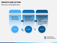 Insights and Action PPT Slide 7