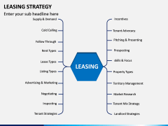 Leasing Strategy PPT Slide 10