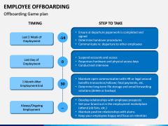 Employee Offboarding PPT Slide 11