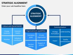 Strategic Alignment PPT Slide 2