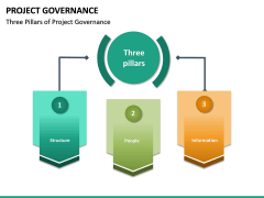 Project Governance PPT slide 19