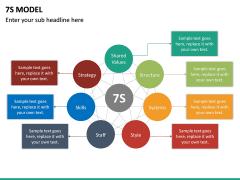 7S model PPT slide 24