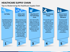 Healthcare Supply Chain PPT Slide 8