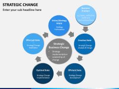 Strategic Change PPT slide 10