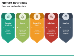Porter's 5 Forces PPT Slide 18