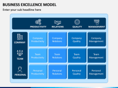Business Excellence Model PPT slide 5