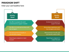 Paradigm Shift PPT Slide 23
