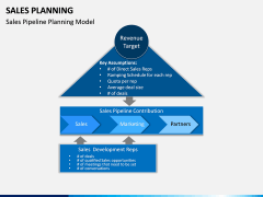 Sales Planning PPT Slide 7