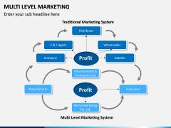 Multi Level Marketing (MLM) PPT Slide 11