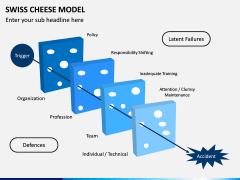 Swiss Cheese Model PPT Slide 4