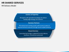 HR Shared Services PPT Slide 9