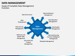 Data Management PPT slide 9