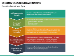 Executive Search (Headhunting) PPT Slide 24