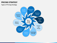 Pricing Strategy PPT Slide 2