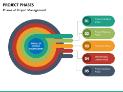 Project Phases PPT Slide 13