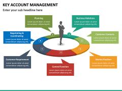 Key Account Management PPT Slide 33