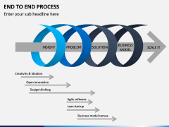 End to End Process PPT Slide 2