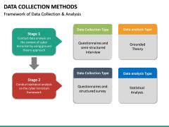 Data Collection Methods PPT Slide 19