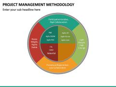 Project Management Methodology PPT Slide 24
