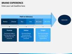 Brand Experience PPT Slide 13