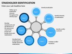 Stakeholder Identification PPT Slide 6