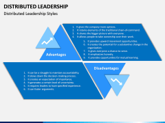 Distributed Leadership PPT Slide 5