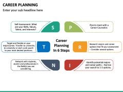 Career Planning PPT Slide 25