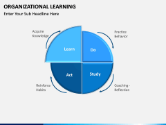 Organizational Learning PPT Slide 12