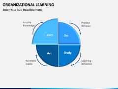 Organizational Learning PPT Slide 12
