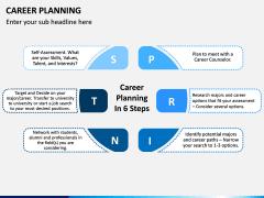 Career Planning PPT Slide 9
