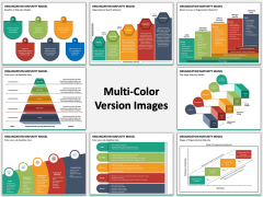 Organization Maturity Model PPT MC Combined