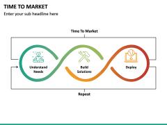 Time to Market PPT Slide 19