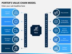 Porters value chain model PPT slide 2