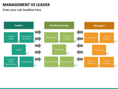 Management Vs Leader PPT slide 25