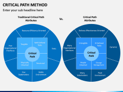 Critical Path Method PPT Slide 8