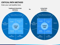 Critical Path Method PPT Slide 8