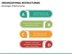 Organizational Restructuring PPT Slide 24