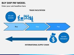 Buy Ship Pay Model PPT Slide 3