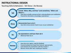 Instructional Design PPT Slide 11