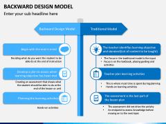 Backward Design Model PPT Slide 9