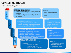 Consulting Process PPT Slide 6