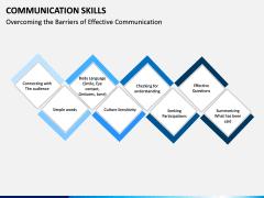 Communication Skills PPT Slide 4