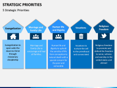 Strategic Priorities PPT Slide 2