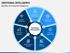 Emotional Intelligence PPT Slide 5