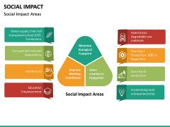 Social Impact PPT Slide 30
