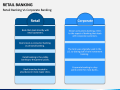 Retail Banking PPT slide 9