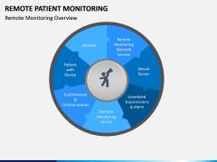 Remote Patient Monitoring PPT Slide 2