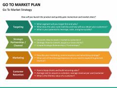 Go To Market Plan (GTM Plan) PPT Slide 55