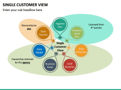 Single Customer View PPT Slide 19